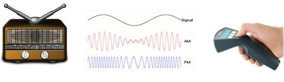 Radiové frekvence